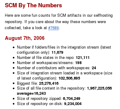 Metrics for the Source Control artifacts in the Jazz development self-hosting repository as of Aug. 2006.