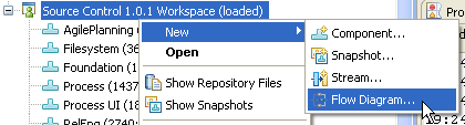 Context menu action to render the workspace as a flow diagram