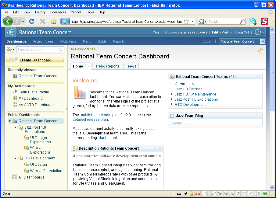Loading the dashboard page content
