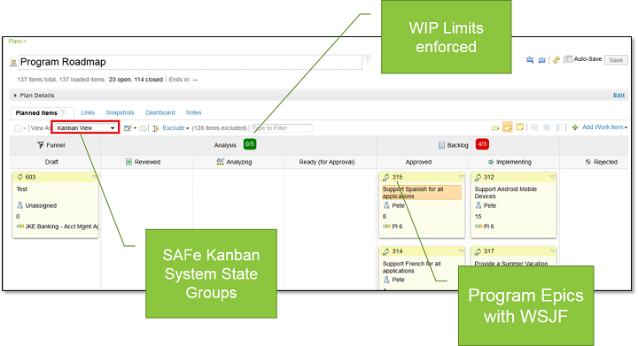 Implementation of SAFe's Kanban Plan View in RTC