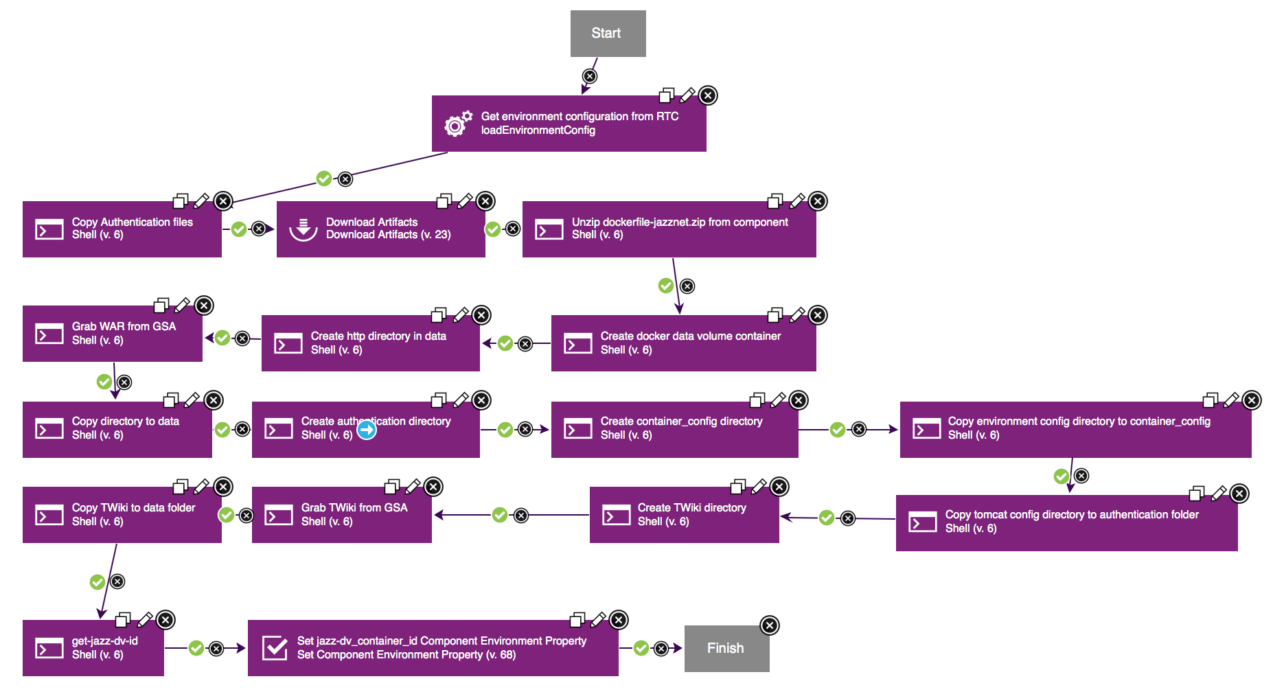 improving IBM Engineering Workflow