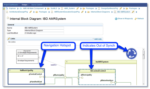 RMM Diagrams on web
