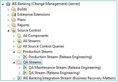 stream-folders