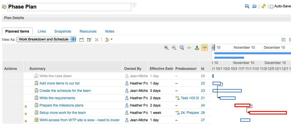 How Can I Get To The Gantt Chart In A Plan Jazz Forum