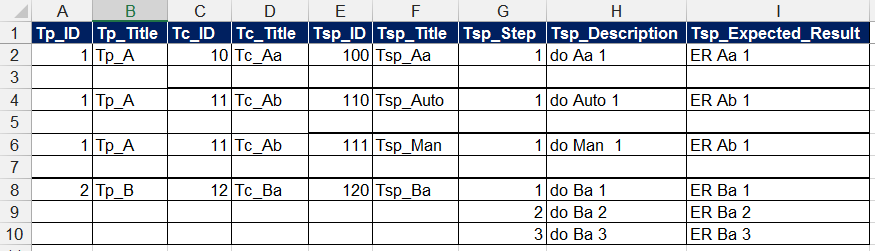 import table with test data