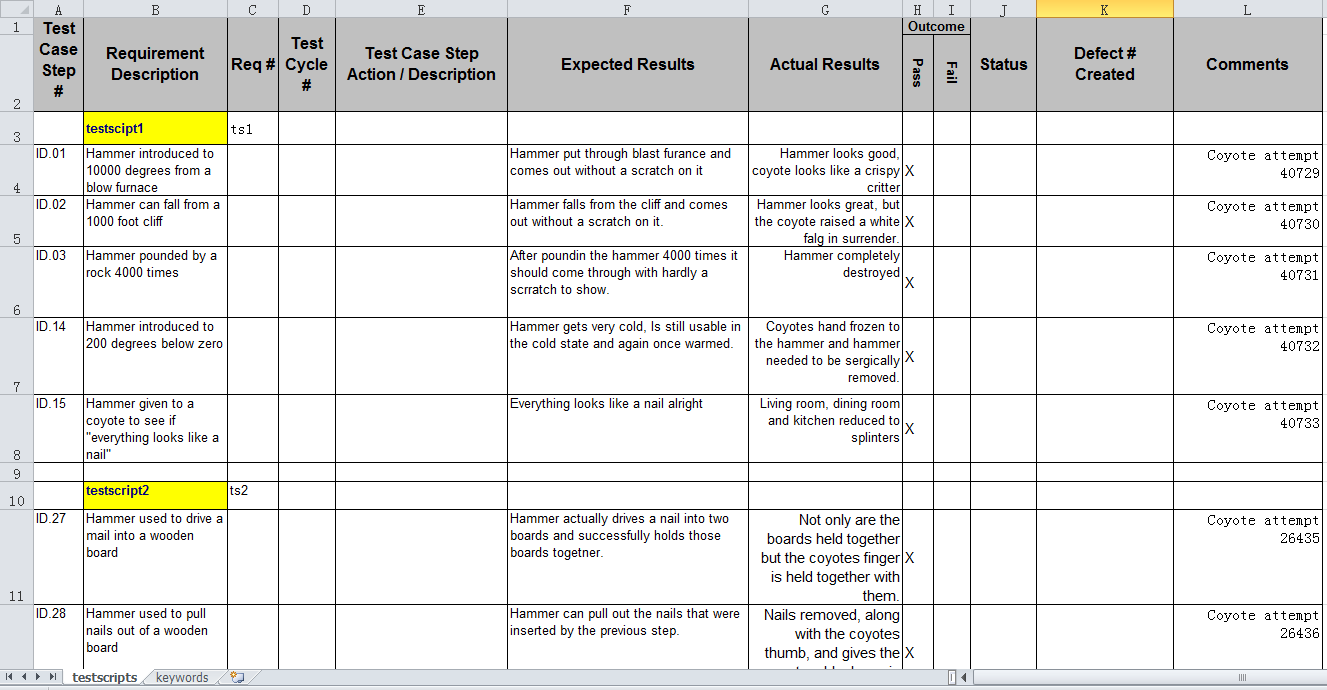 system test case template - write my paper for cheap in high quality how to write