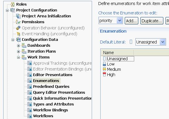 Configuration data