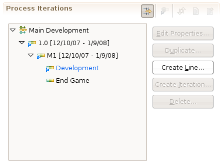 Process iterations summary