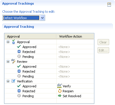 Approval Trackings