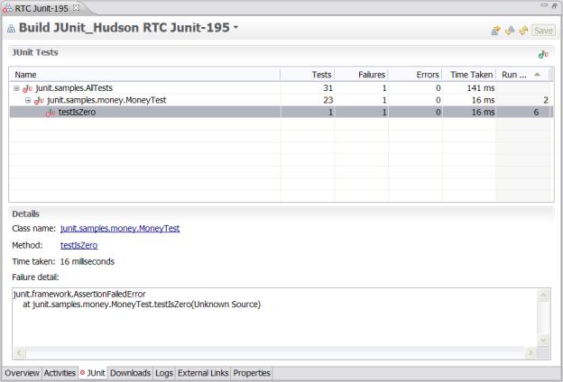 Build result JUnit page