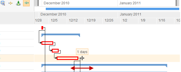 Extend time estimations on Gantt and Roadmap view