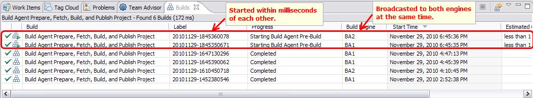 Build Agent Broadcast Request Queue