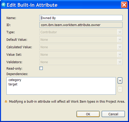 Modify Built-in attribute in Eclipse UI