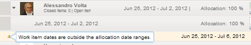 Work Item dates outside allocation range