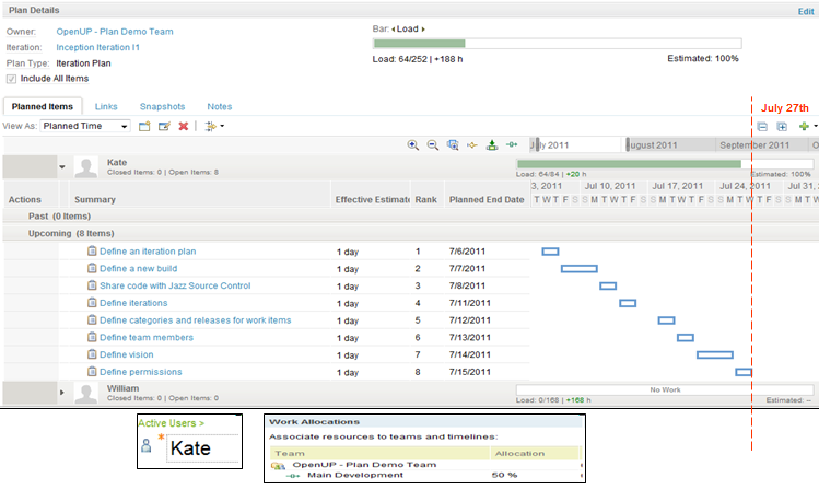 Use Case 4 Kate And William Are Allocated 100 Tasks Of 1 Day Each
