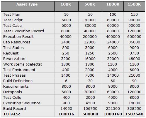 Asset mix