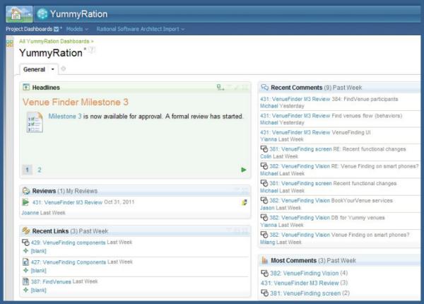 YummyRation project dashboard