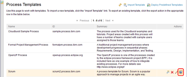 how to author and use a process description for a process template
