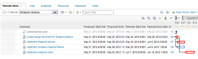 Planned Start and End date in Schedule Variance view