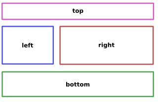 The H Layout