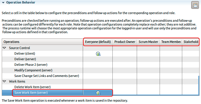 Adding conditions on the Save Work Item operation