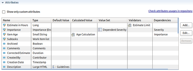 Attributes section shows the associated customizations to the various attributes for the Todo item