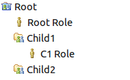 Project hierarchy showing parent Root and children Child1 and Child2