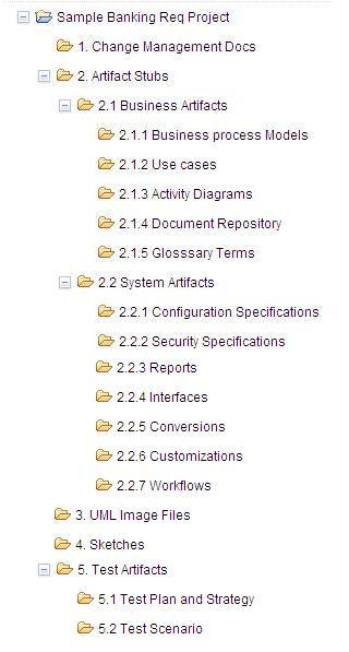 Folder Structure screen capture