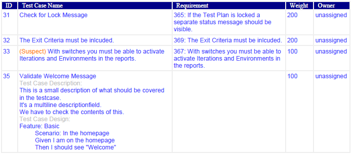 scenario template cucumber - comprehensive test plan reporting with rpe and rrdg