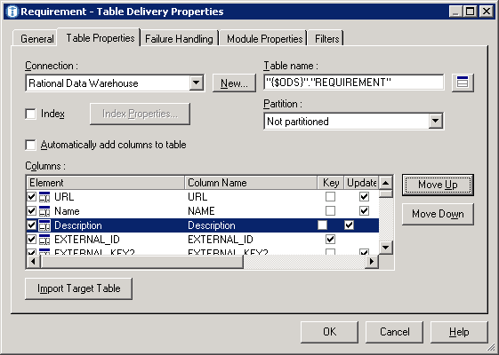 Table          Delivery Properties