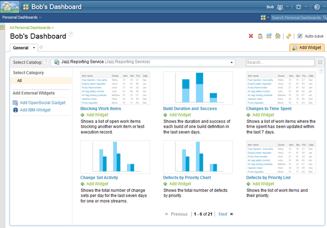 The Jazz Reporting Service reports gallery in a CLM dashboard.