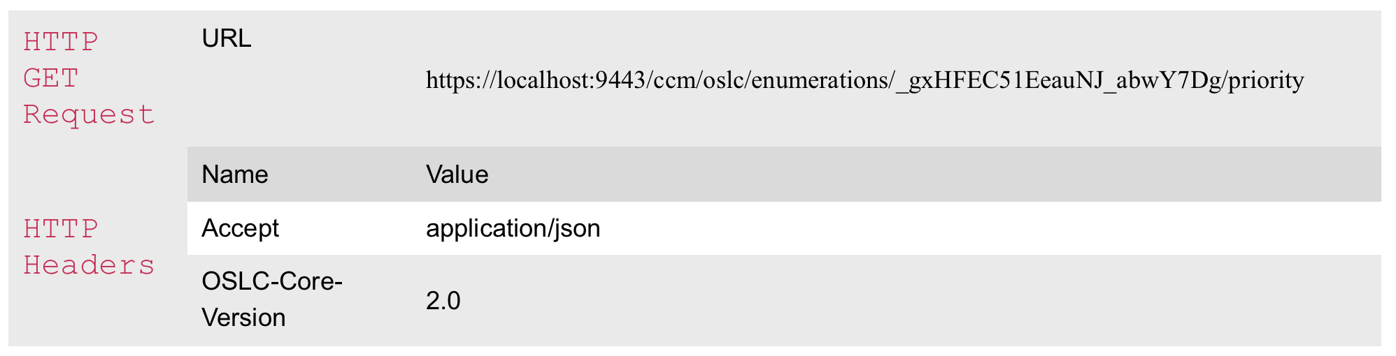 oslc-fig10-GET-json.png