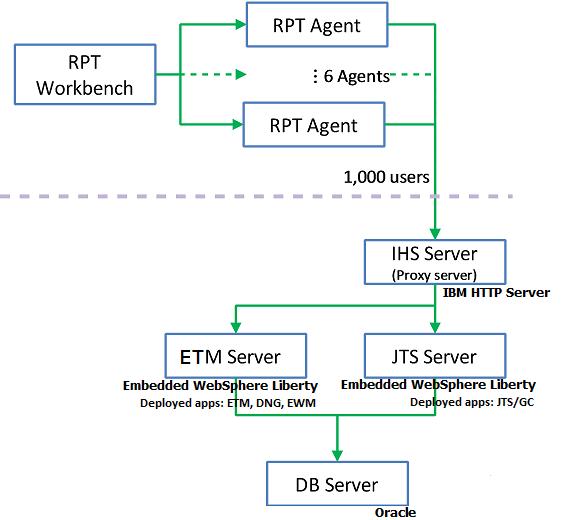 ServerOverview.png