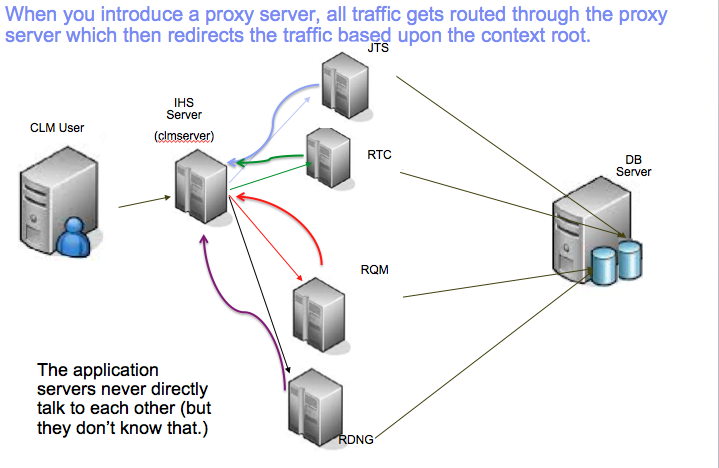 proxy_server_intro.png