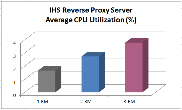ihs_cpu.PNG