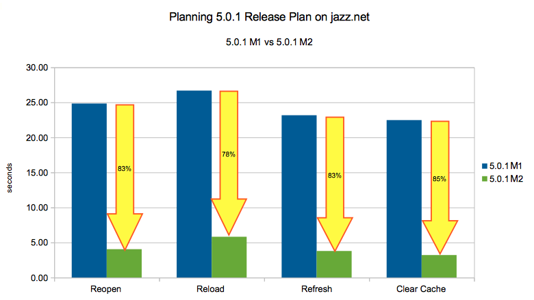Planning_501_Release_Plan_jazz.png