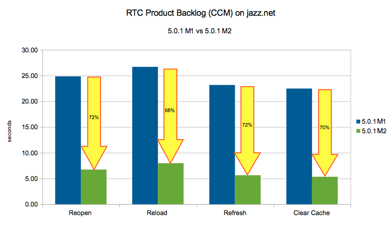 RTC_Product_Backlog_CCM_jazz.png