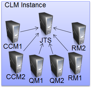 Multiple_CLM_instances.png