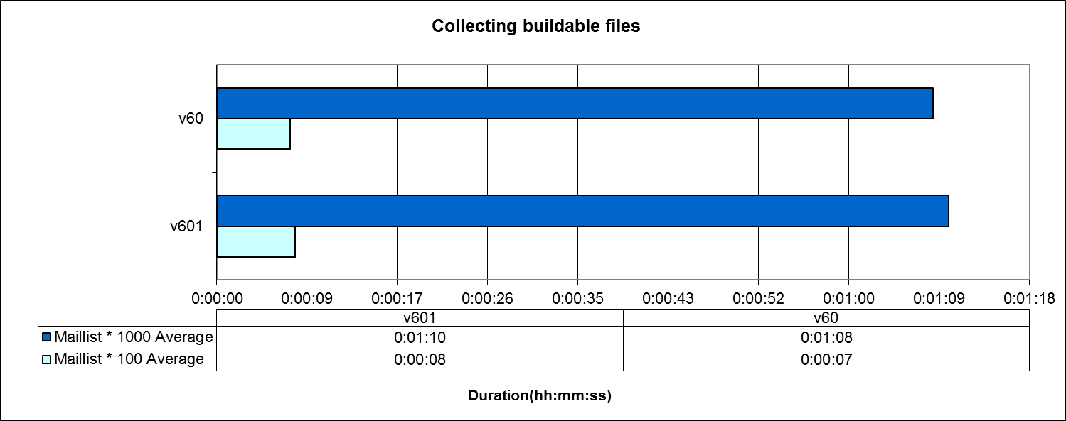 collectingBuildFile_2.png